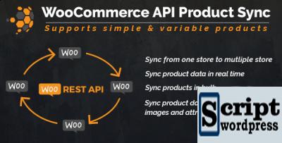 Plugin Wordpress para a sincronização de produtos WooCommerce via API