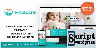 Medicare - Médico, Medicina e saúde