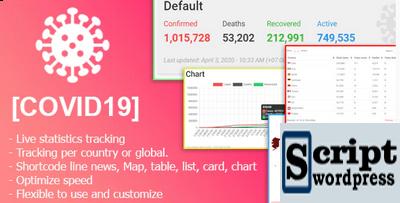 Plugin Wordpress Estatísticas COVID-19